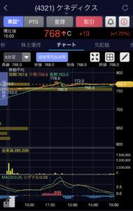 ケネディクス5分足チャート画像