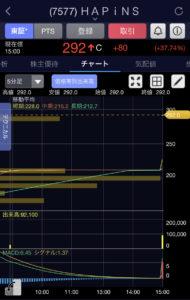 HAPINS5分足チャート画像