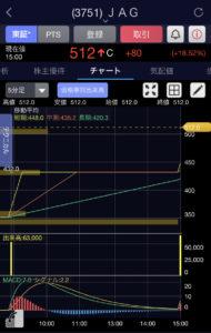 JAG5分足チャート画像