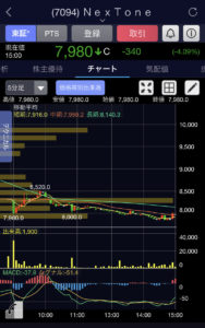 NEXTONE5分足チャート画像