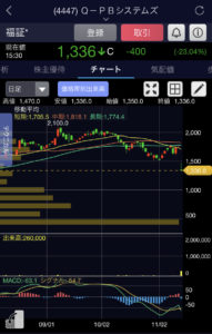 PBシステム日足チャート画像