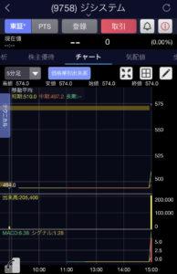 ジシステム5分足チャート画像