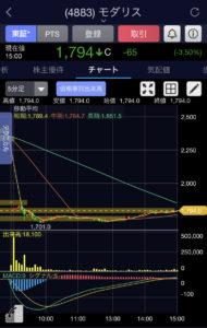 モダリス5分足チャート画像
