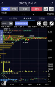 DMP5分足チャート画像